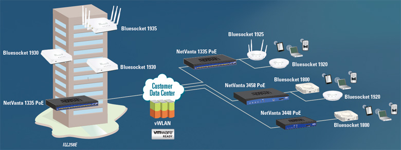Virtualizing the Wireless Network Deployment