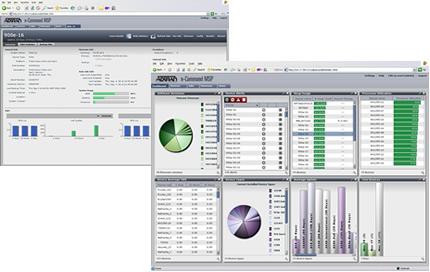 Adtran N Command Msp Netcomworks Com